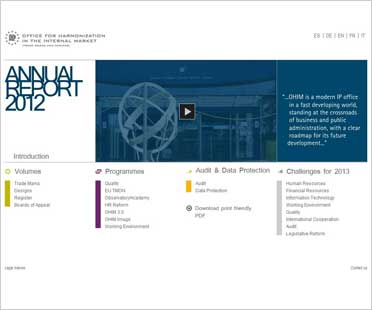 how to add page numbers to a annual report document